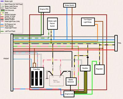 Battery Box Wiring Diagram
