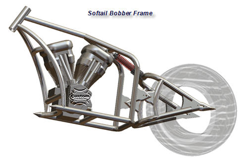Softail Bobber Information
